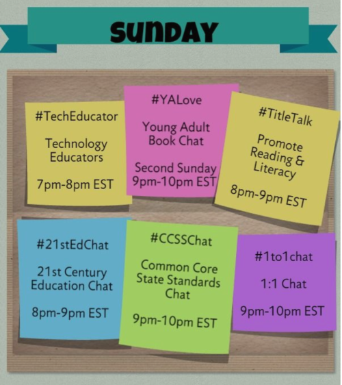 Librarian Twitter Chats, Sunday