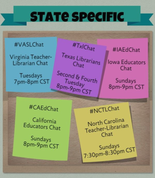 Librarian Twitter Chats, State Specific
